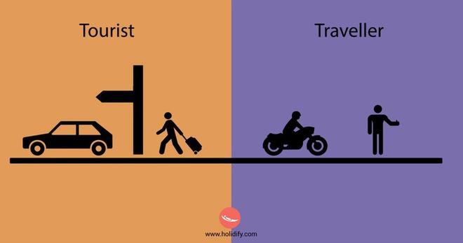 Du khách hay phượt thủ phân biệt thế nào