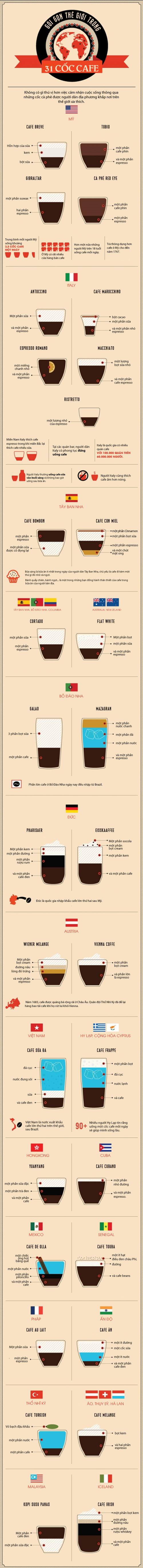 Gói trọn thế giới trong 31 cốc cà phê